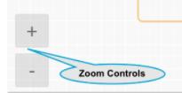 Zoom Options